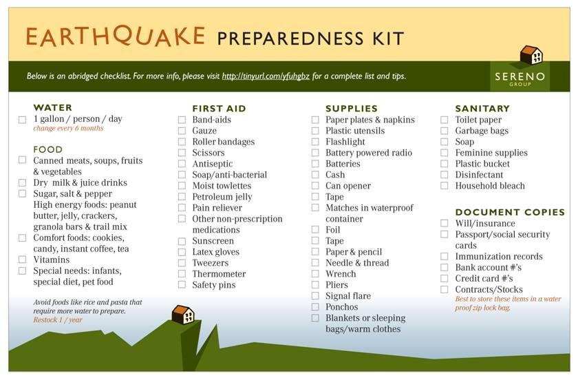Earthquake Preparedness | Preparing For Disasters