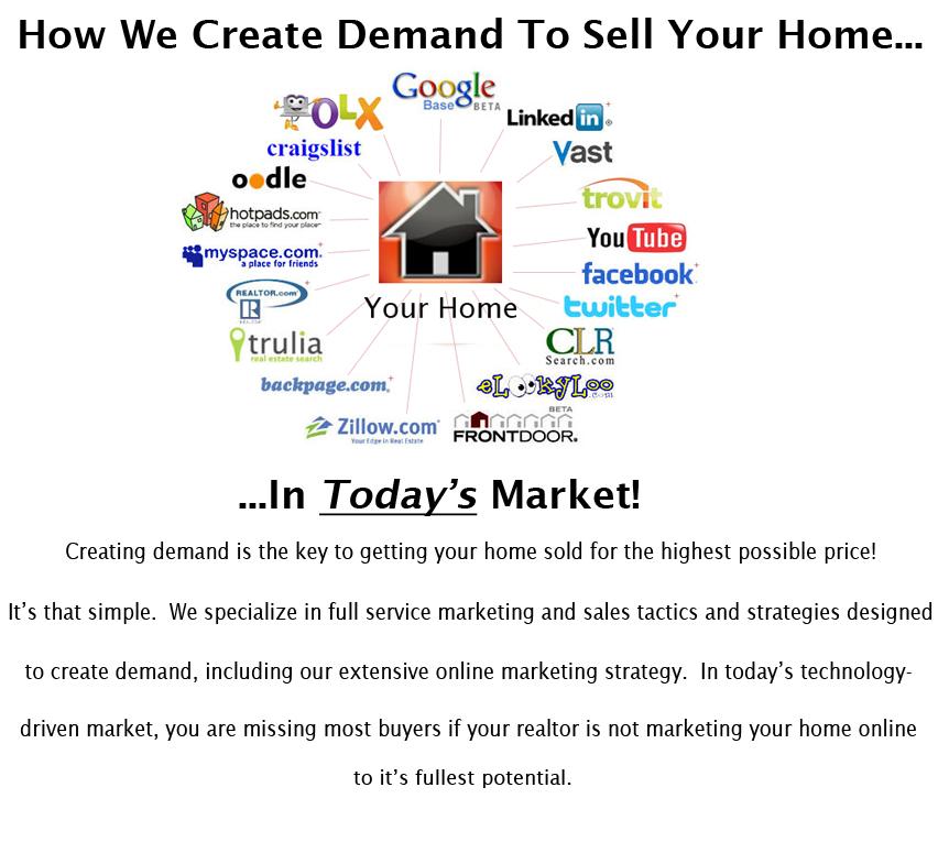 social media sellers