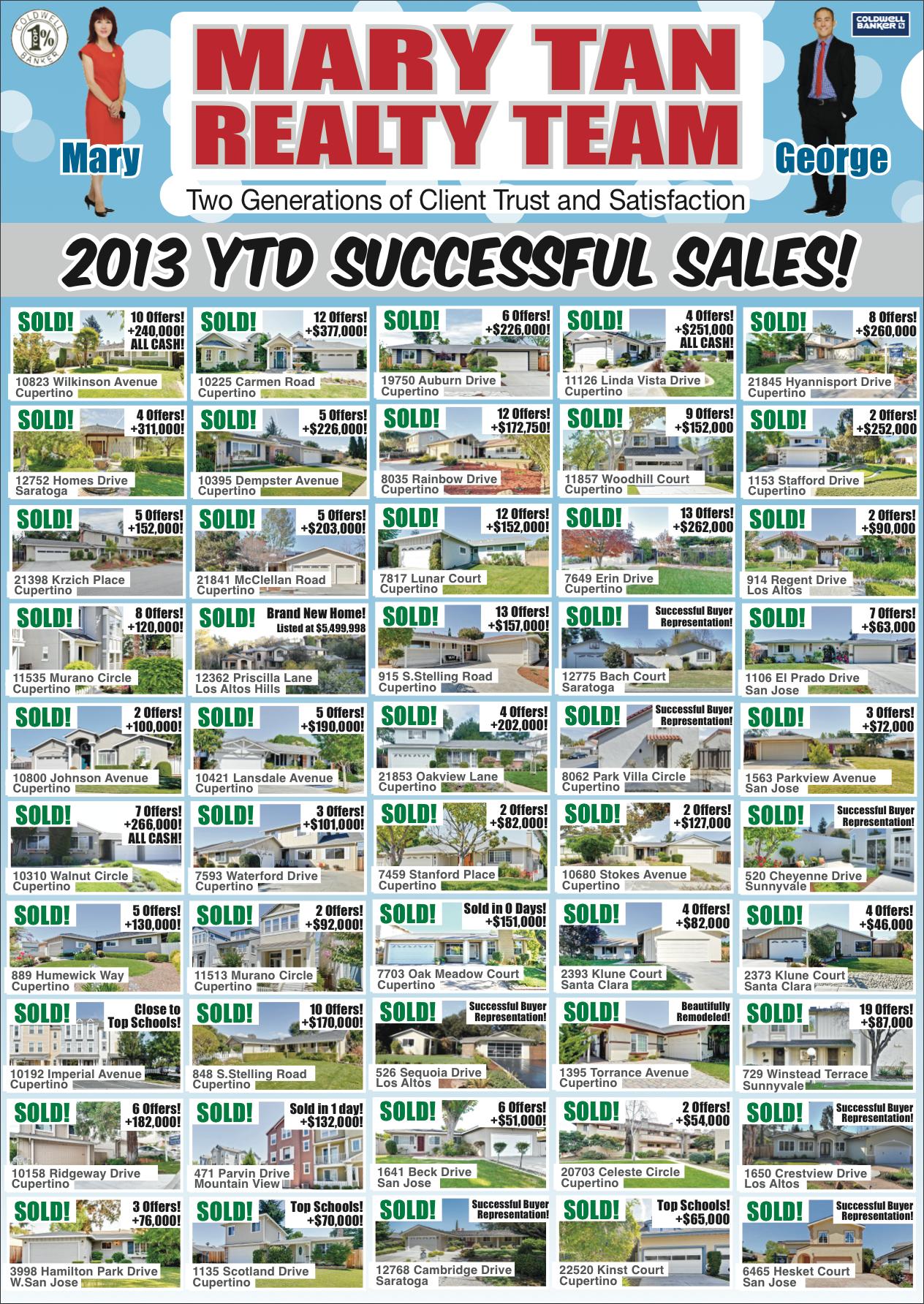 2013 YTD Dec 2013